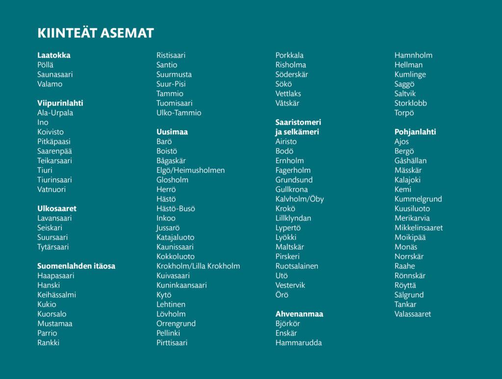 Luettelo merivartioston kiinteistä asemiasta.
